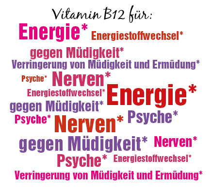 Wortwolke zum Thema B12
